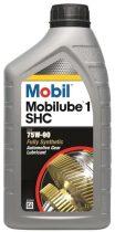 Mobil Mobilube 75w-90 váltóolaj