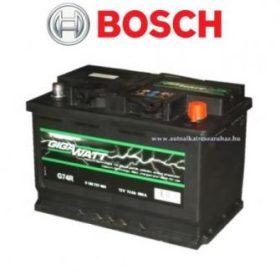 Bosch Gigawatt akkumulátor